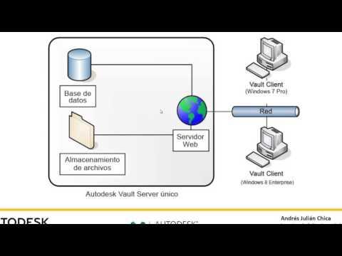Conozca como Autodesk Vault 2016 administra la información del proceso de diseño
