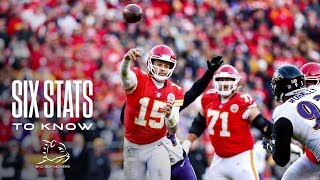 Chiefs vs. Ravens: Six Stats to Know