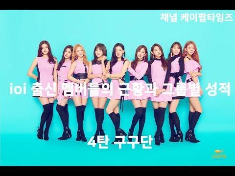 ioi 멤버들의 근황 및 개별성적 [ 구구단]