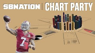 Let's talk about Colin Kaepernick   Chart Party