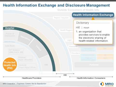 PHI Disclosure Management in the Age of HIE
