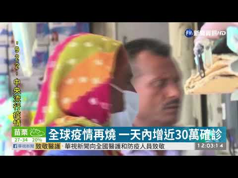 全球疫情再燒 一天內增近30萬確診 | 華視新聞 20200801