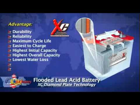 U.S. Battery introduction - US Battery is the World Leader in Deep Cycle American made batteries