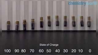 Le lien entre rebond et niveau de charge des piles démontré par des scientifiques