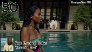 Top 50 - Best Billboard Rap Songs of 2012 | Year-End Charts