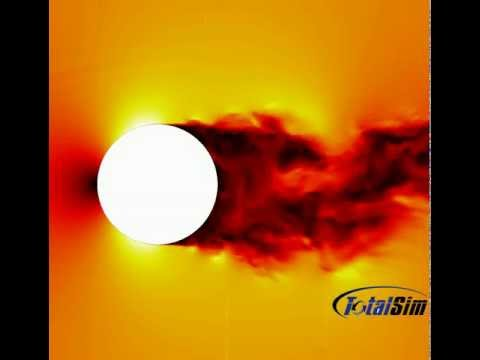 TotalSim - LES of cylinder