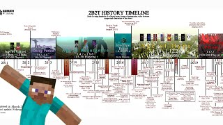 The UPDATED 2b2t Timeline (2010-2020)