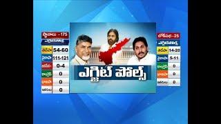 Exit Poll Results 2019- Andhra Pradesh- INS - CVoter Predi..