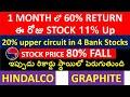 4 BANK STOCKS, HINDALCO STOCK, GRAPHITE INDIA STOCK 10% UP?, NEULAND LAB