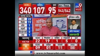 Lok Sabha Results LIVE | प्रकाश आंबेडकर, भाई जगताप LIVE-TV9