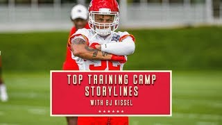 Top Training Camp Storylines: Tyrann Mathieu Leads Deep Group at Safety