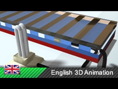 Photovoltaic effect (3D animation)
