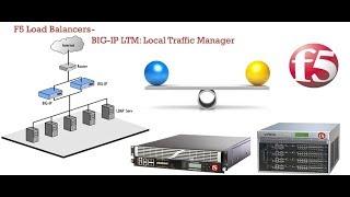 F5 BIG IP LTM Basic Introduction