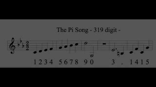 The Pi Song - 319 digit