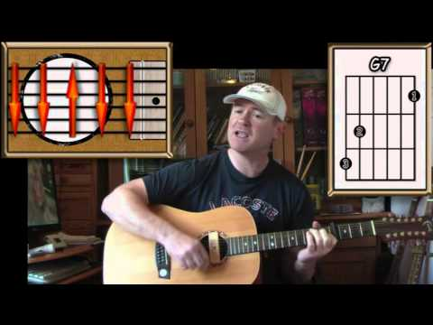 All I Have To Do Is Dream - The Everly Brothers - Acoustic Guitar Lesson (easy)
