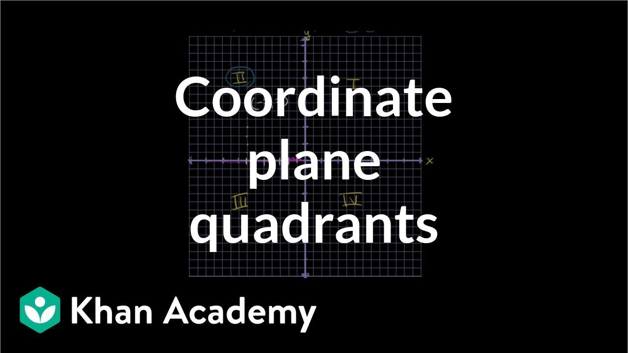 Quadrants Of Coordinate Plane Youtube