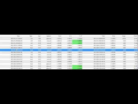 Forex System - TheBestForexSignal.com
