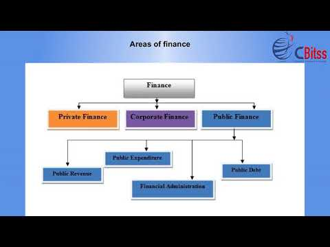Finance training in Chandigarh