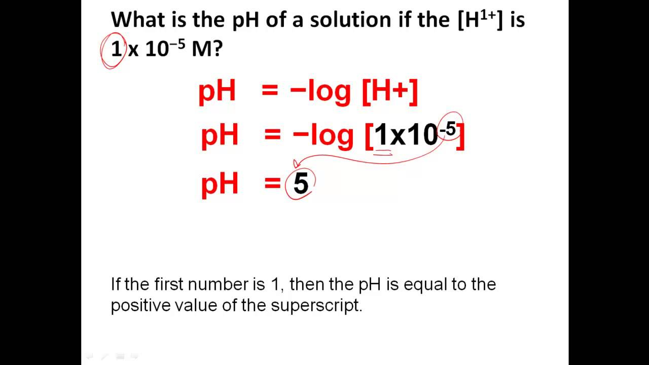 The importance of pH balance