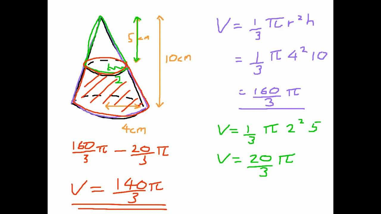 Volume of a cone formula yahoo dating. Dating for one night.