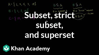 Subset, strict subset, and superset