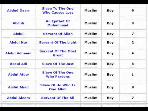 Lucky Muslim Baby Boy Names With Meanings