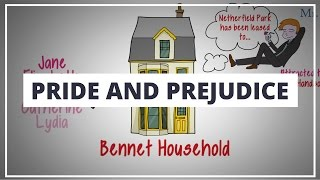 PRIDE AND PREJUDICE BY JANE AUSTIN // ANIMATED BOOK SUMMARY