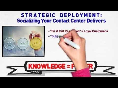 Interaction Expert Whiteboard Presentation