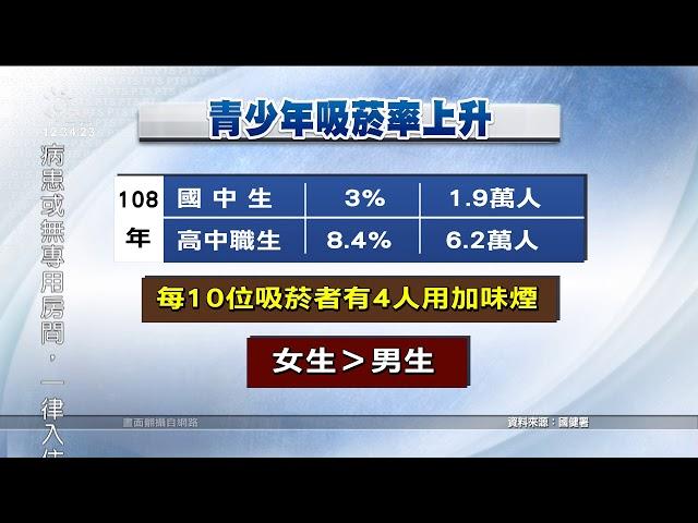 國高中生吸菸率增5成 逾8萬青少年用紙菸
