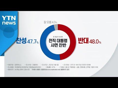 이명박·박근혜 사면 찬반 팽팽...반대 48%·찬성 47.7% / YTN