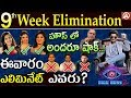 Bigg Boss 2: 9th Week Elimination Analysis