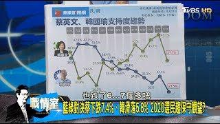藍綠對決蔡下跌7.4%、韓滑落5.8% 2020選民趨保守觀望? 少康戰情室 20190919