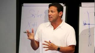 Jordan Belfort on Lining up the Five Core Elements of the Straight Line