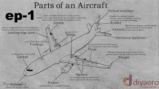 PARTS OF AN AIRPLANE | EPISODE 1 - AEROSPACE SERIES FOR CHILDREN | LEARN THE PARTS OF AN AIRCRAFT