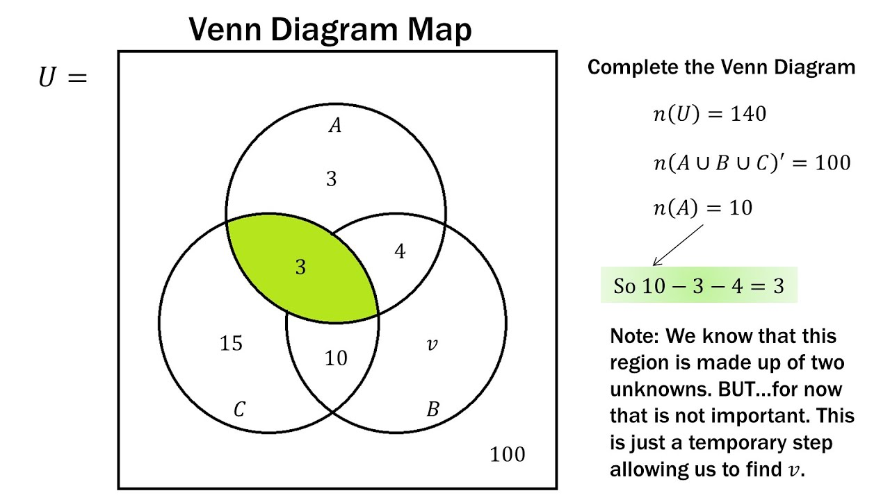 car amplifier wiring diagram problems venn diagram problems to print finite math: venn diagram practice problems - youtube