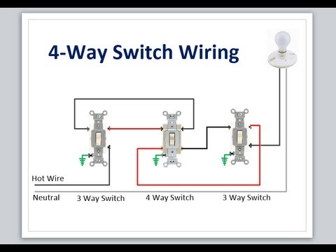 leviton double switch wiring diagram leviton occupancy sensor wall, Wiring diagram