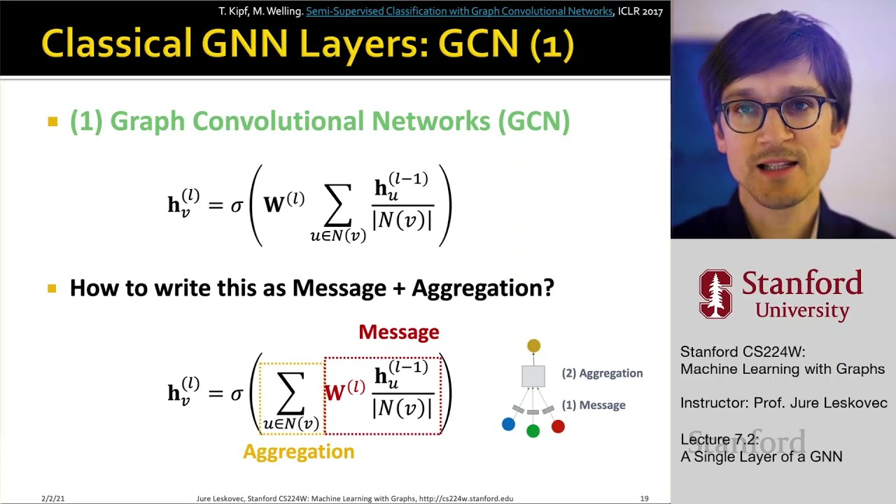 CS224W: Machine Learning with Graphs | 2021 | Lecture 7.2 - A Single Layer of a GNN