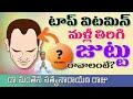 టాప్ Vitamin | తిరిగి జుట్టు రావాలంటే ? | Biotin Benefits For Hair | Dr Manthena Satyanarayana Raju