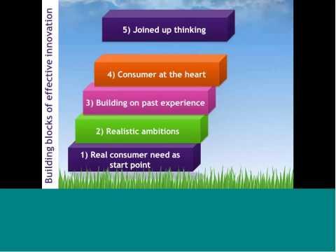WEBINAR: Building Blocks of Successful Innovation | 3rd July 2014