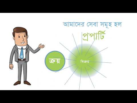 Property For Buy,Sale & Rent in Bangladesh | Real Estate online marketplace