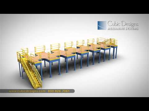 Work Platform and Equipment Platform Animation