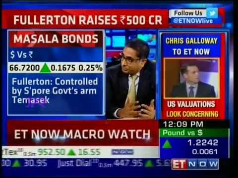 Fullerton India becomes first NBFC to raise Masala Bond.