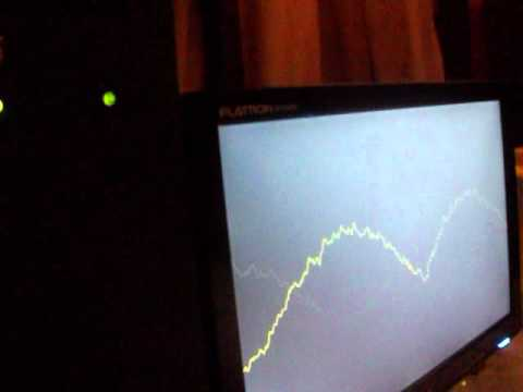 Baixar Sucata.Tec Tutorial 004:LED's Rítimicos - Psy Trance