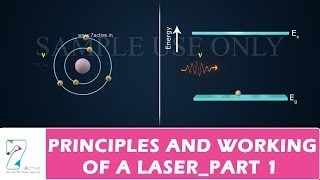 PRINCIPLES AND WORKING OF A LASER _PART 1