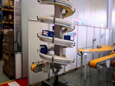 Spiral Lift Serie MC103