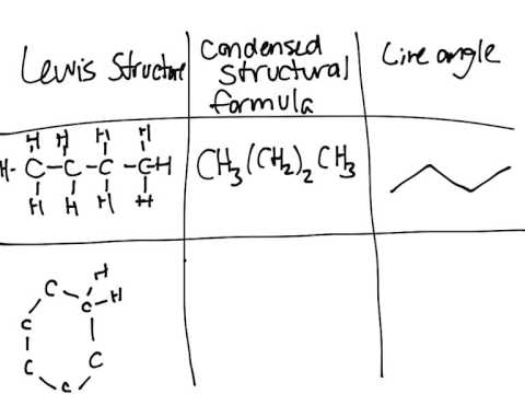 Lewis Structure For C2h4cl2 lewis structure for c2h4cl2