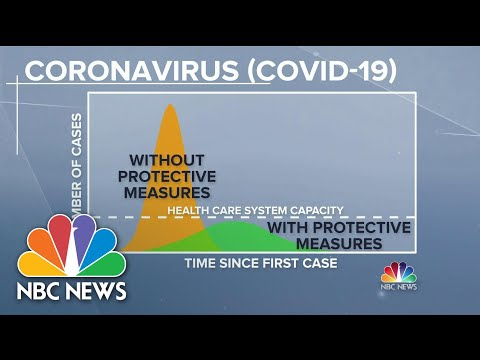 Hospital Presidents: 'Almost A War-Like Stance' To Handle COVID-19 Cases | Meet The Press | NBC News