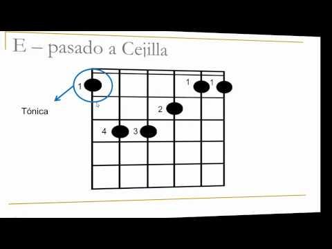 Aprende 60 acordes para la guitarra en tan solo 10 minutos