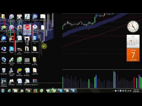 Urban forex metatrader 4 tutorials adding indicators and templates