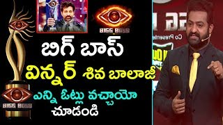 Breaking News: Telugu Bigg Boss Winner Declared; Jr NTR ch..